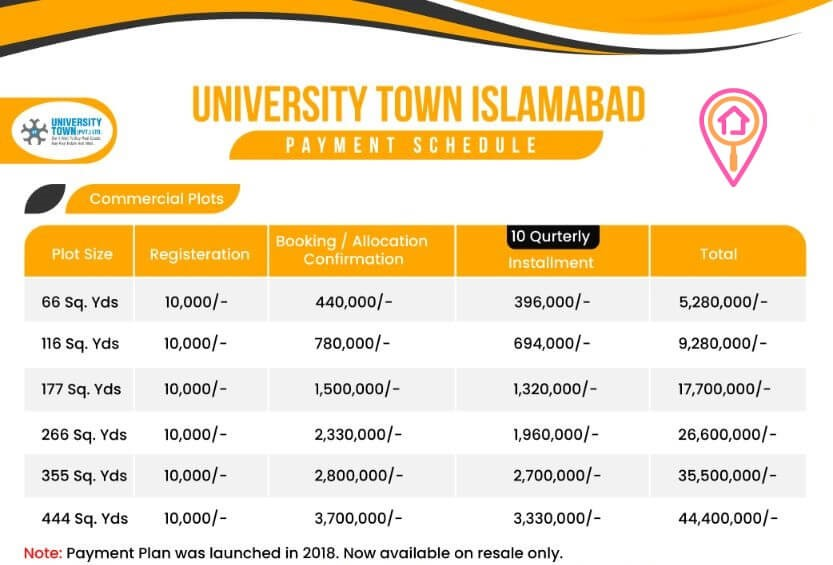 University_Town_Islamabad_Commercial_Payment_Plan