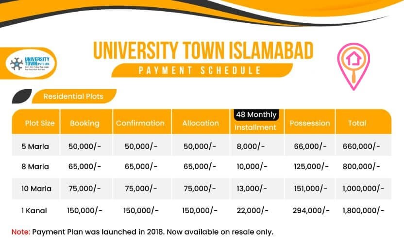 University-Town-Payment-plan-Residential
